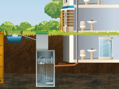 Использование асбестоцементных труб при строительстве автономных канализаций